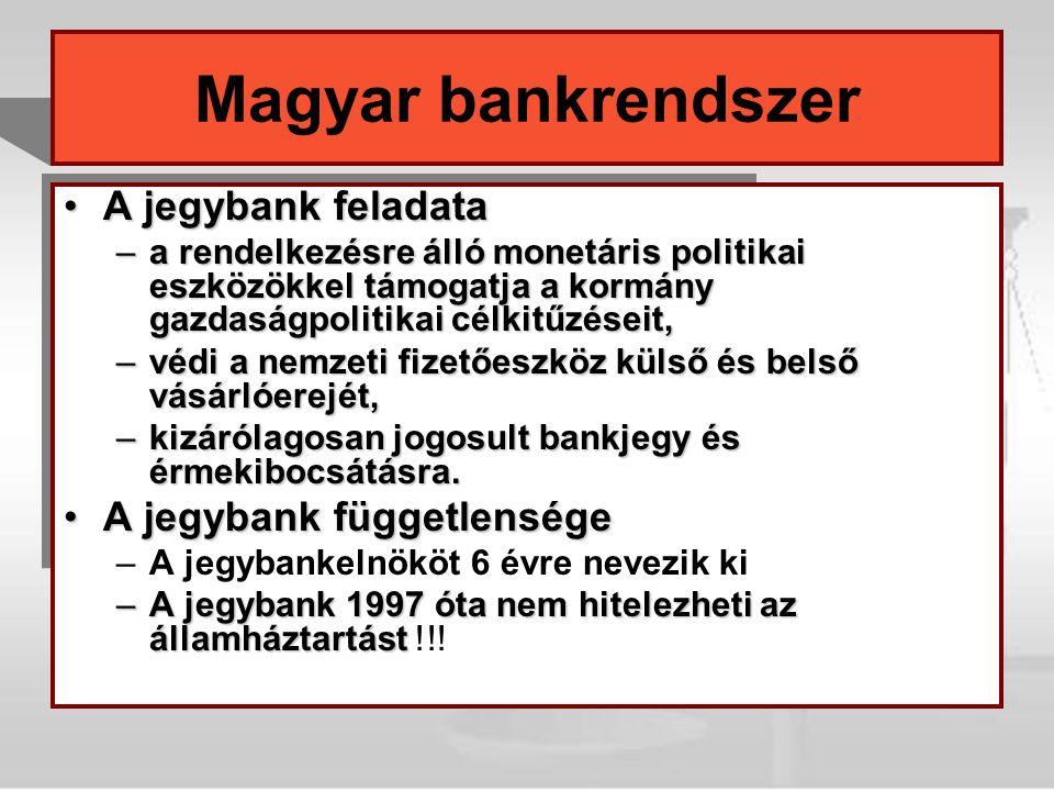 Magyar bankrendszer A jegybank feladataA jegybank feladata –a rendelkezésre álló monetáris politikai eszközökkel támogatja a kormány gazdaságpolitikai