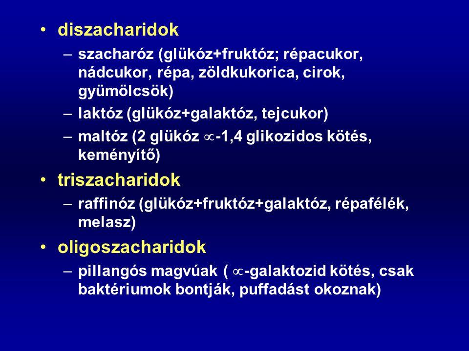 diszacharidok –szacharóz (glükóz+fruktóz; répacukor, nádcukor, répa, zöldkukorica, cirok, gyümölcsök) –laktóz (glükóz+galaktóz, tejcukor) –maltóz (2 g