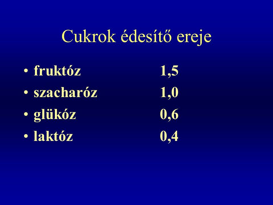 Cukrok édesítő ereje fruktóz1,5 szacharóz1,0 glükóz0,6 laktóz0,4