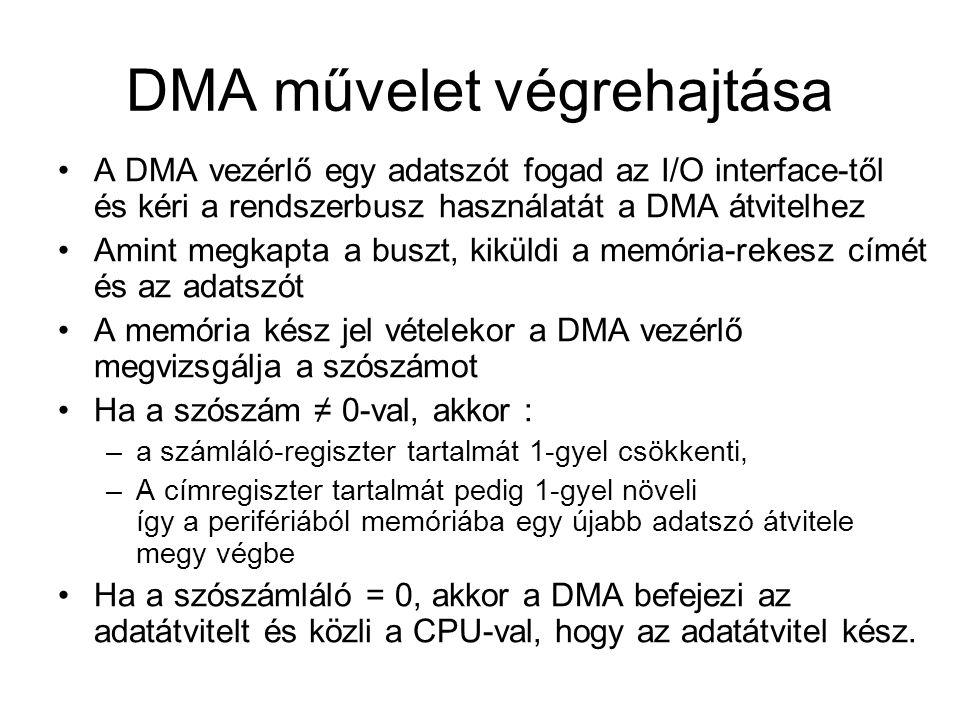 DMA művelet végrehajtása A DMA vezérlő egy adatszót fogad az I/O interface-től és kéri a rendszerbusz használatát a DMA átvitelhez Amint megkapta a bu