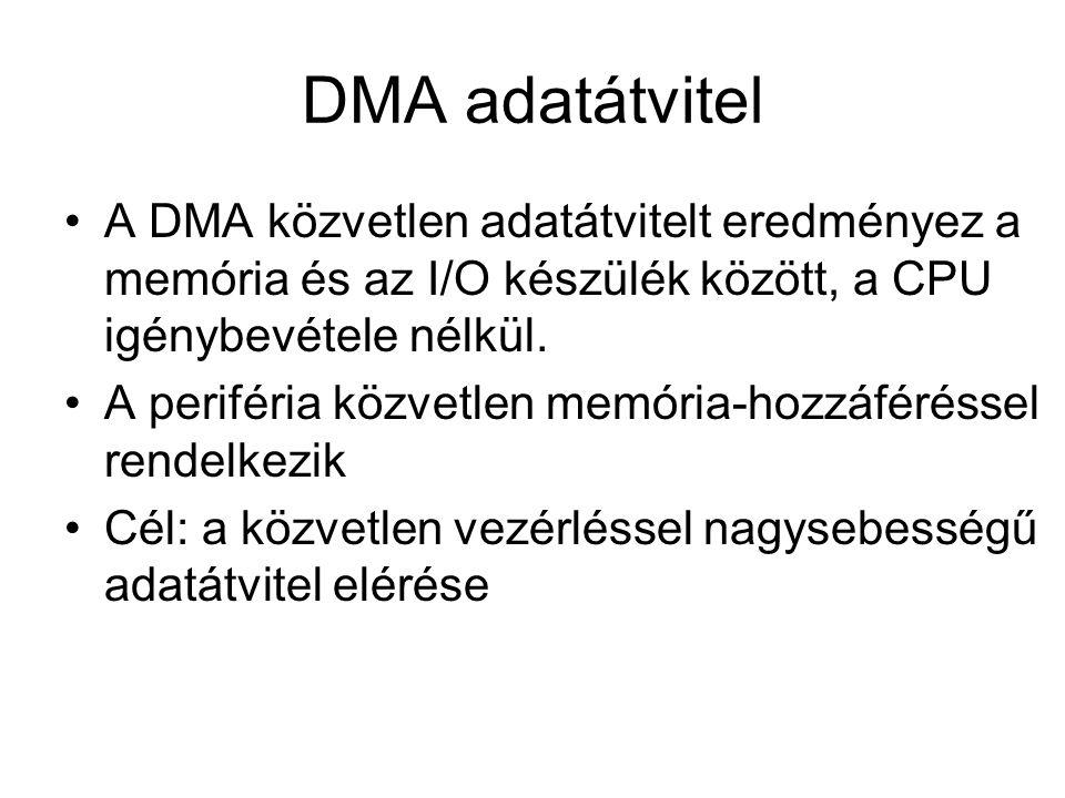 DMA vezérlés Elosztott DMA: mindegyik I/O készülékben van egy DMA vezérlő Centralizált DMA: Egyetlen DMA szolgál az összes I/O készülék vezérlésére.