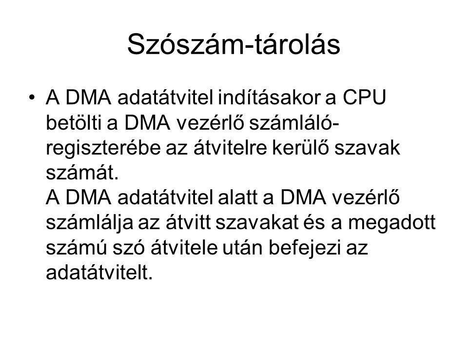Szószám-tárolás A DMA adatátvitel indításakor a CPU betölti a DMA vezérlő számláló- regiszterébe az átvitelre kerülő szavak számát. A DMA adatátvitel