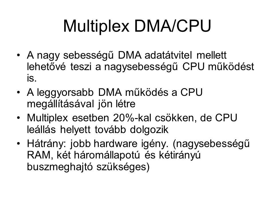 Multiplex DMA/CPU A nagy sebességű DMA adatátvitel mellett lehetővé teszi a nagysebességű CPU működést is. A leggyorsabb DMA működés a CPU megállításá