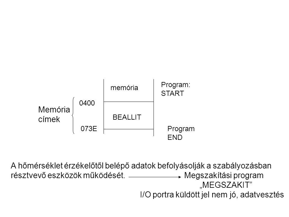 memória BEALLIT 0400 073E Memória címek Program: START Program END A hőmérséklet érzékelőtől belépő adatok befolyásolják a szabályozásban résztvevő es