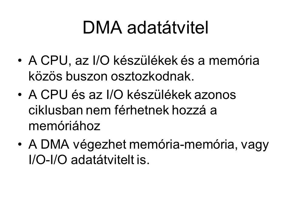 DMA adatátvitel A CPU, az I/O készülékek és a memória közös buszon osztozkodnak. A CPU és az I/O készülékek azonos ciklusban nem férhetnek hozzá a mem
