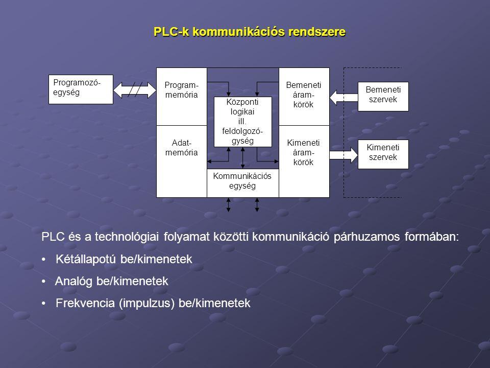 PLC-k kommunikációs rendszere PLC és a technológiai folyamat közötti kommunikáció párhuzamos formában: Kétállapotú be/kimenetek Analóg be/kimenetek Fr