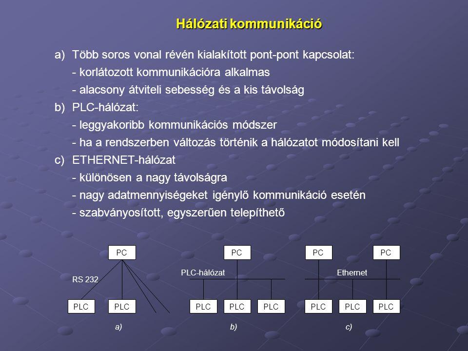Hálózati kommunikáció PC PLC RS 232 PC PLC PC PLC PC a) b) c) PLC-hálózatEthernet a)Több soros vonal révén kialakított pont-pont kapcsolat: - korlátozott kommunikációra alkalmas - alacsony átviteli sebesség és a kis távolság b)PLC-hálózat: - leggyakoribb kommunikációs módszer - ha a rendszerben változás történik a hálózatot módosítani kell c)ETHERNET-hálózat - különösen a nagy távolságra - nagy adatmennyiségeket igénylő kommunikáció esetén - szabványosított, egyszerűen telepíthető