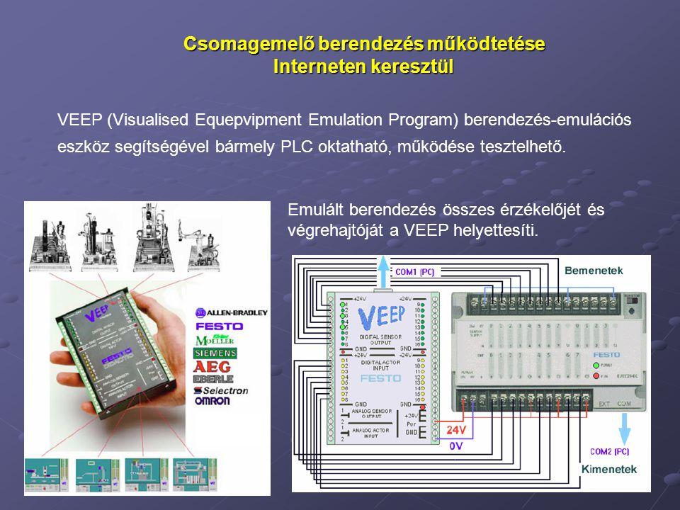 Csomagemelő berendezés működtetése Interneten keresztül VEEP (Visualised Equepvipment Emulation Program) berendezés-emulációs eszköz segítségével bármely PLC oktatható, működése tesztelhető.