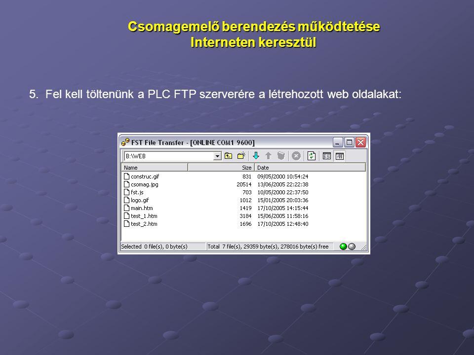 Csomagemelő berendezés működtetése Interneten keresztül 5. Fel kell töltenünk a PLC FTP szerverére a létrehozott web oldalakat: