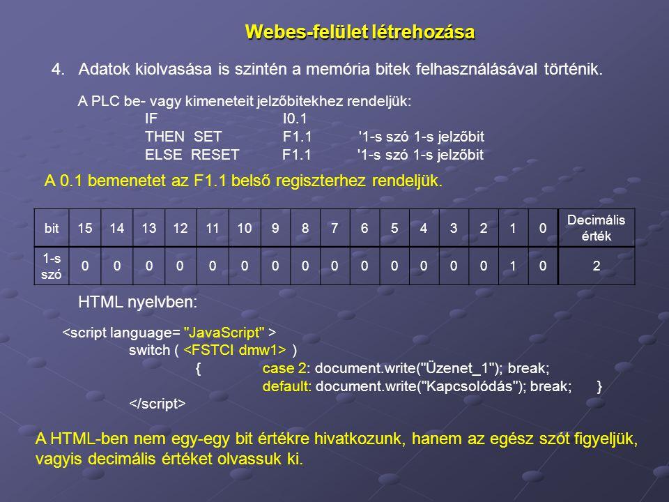 Webes-felület létrehozása 4. Adatok kiolvasása is szintén a memória bitek felhasználásával történik. A 0.1 bemenetet az F1.1 belső regiszterhez rendel