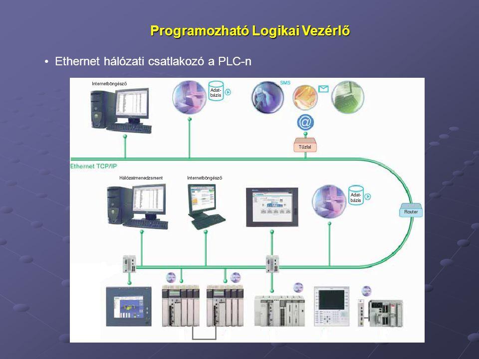 Programozható Logikai Vezérlő Ethernet hálózati csatlakozó a PLC-n