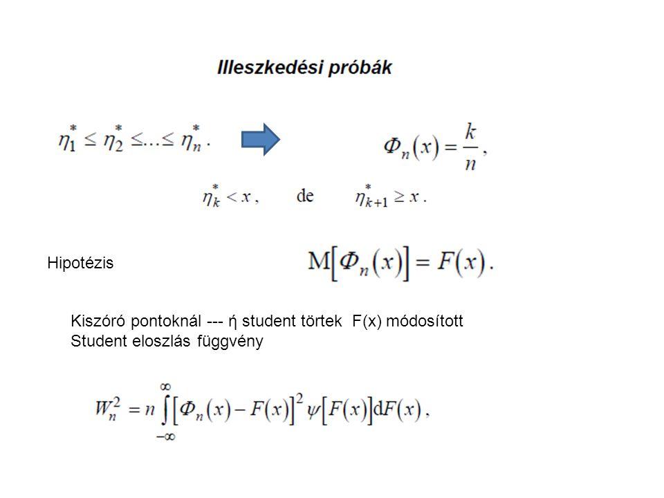 Hipotézis Kiszóró pontoknál --- ή student törtek F(x) módosított Student eloszlás függvény