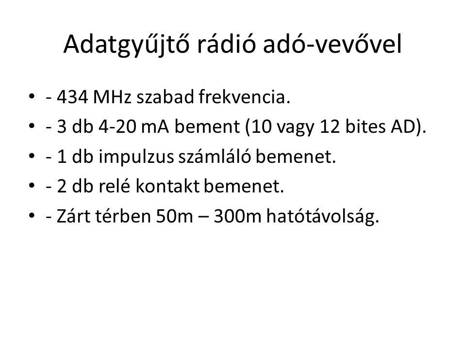 Adatgyűjtő rádió adó-vevővel - 434 MHz szabad frekvencia. - 3 db 4-20 mA bement (10 vagy 12 bites AD). - 1 db impulzus számláló bemenet. - 2 db relé k