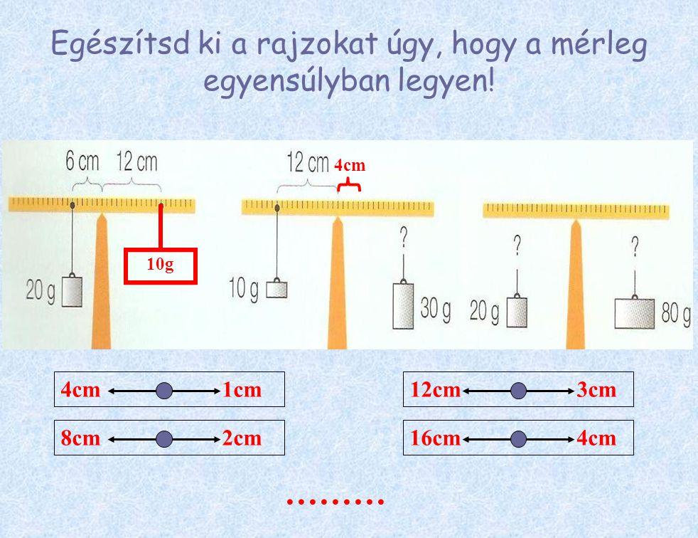 Egészítsd ki a rajzokat úgy, hogy a mérleg egyensúlyban legyen! 10g 4cm 4cm 1cm 8cm 2cm 12cm 3cm 16cm 4cm ………