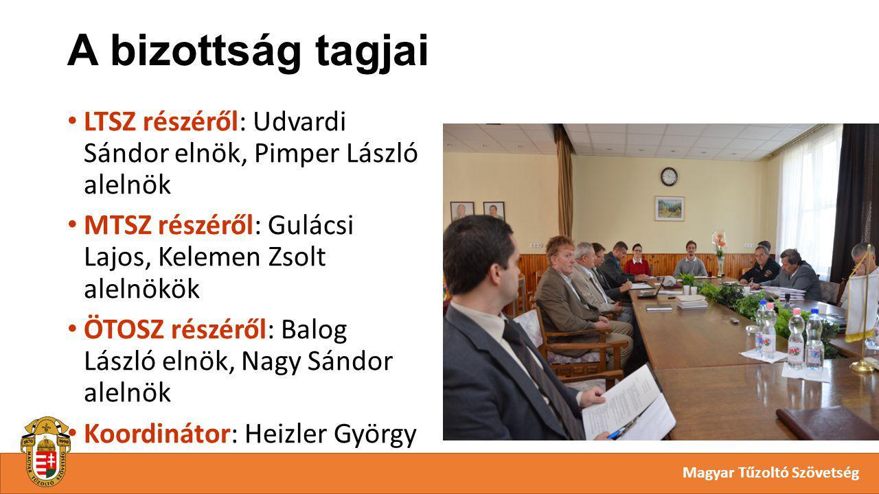 Az MTSZ működése Magyar Tűzoltó Szövetség Szervezeti egységDokumentumaFeladataVezetőik feladataJogai Elnökalapszabály MTSZ képviselete, döntés, szervezés Szervezés, irányítás Szavazás, döntés, működtetés, munkáltatói ElnökségalapszabályMTSZ szervezéseSzervezés, irányításSzavazás, döntés Tagozatokügyrend részvétel a célkitűzésben, közreműködés, véleményalkotás, célok megvalósítása Tagozatok szervezése, irányítása Alapszabály szerinti autonómia, szavazás Szakmai bizottságokügyrend részvétel a szakmai célok megvalósításában, véleményalkotás, beszámolás az elnökségnek Szakmai bizottságok szervezése, irányítása, beszámolási kötelezettséggel Tanácskozási jog