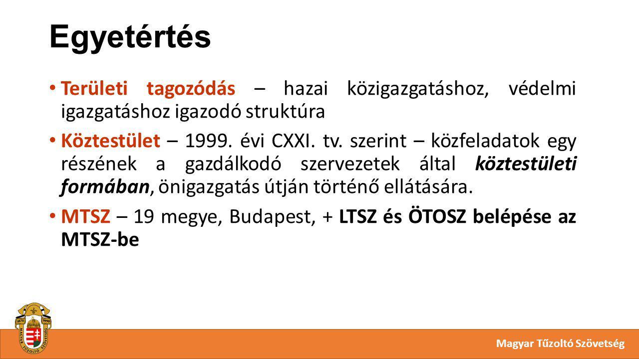 Egyetértés Magyar Tűzoltó Szövetség Területi tagozódás – hazai közigazgatáshoz, védelmi igazgatáshoz igazodó struktúra Köztestület – 1999. évi CXXI. t