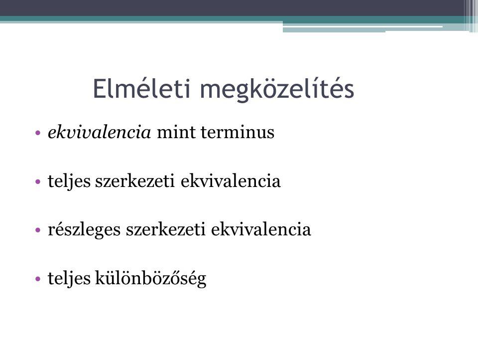 Elméleti megközelítés ekvivalencia mint terminus teljes szerkezeti ekvivalencia részleges szerkezeti ekvivalencia teljes különbözőség