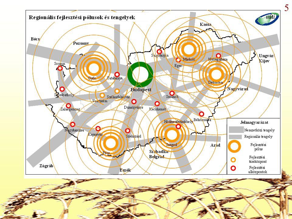 A pólusfejlesztés kihívásai, kérdései: Szemlélet: lokalitás – ember – értékközpontúság – közösségi részvétel – élhető természeti és társadalmi környezet.