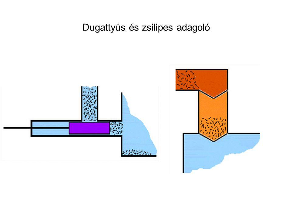 Dugattyús és zsilipes adagoló