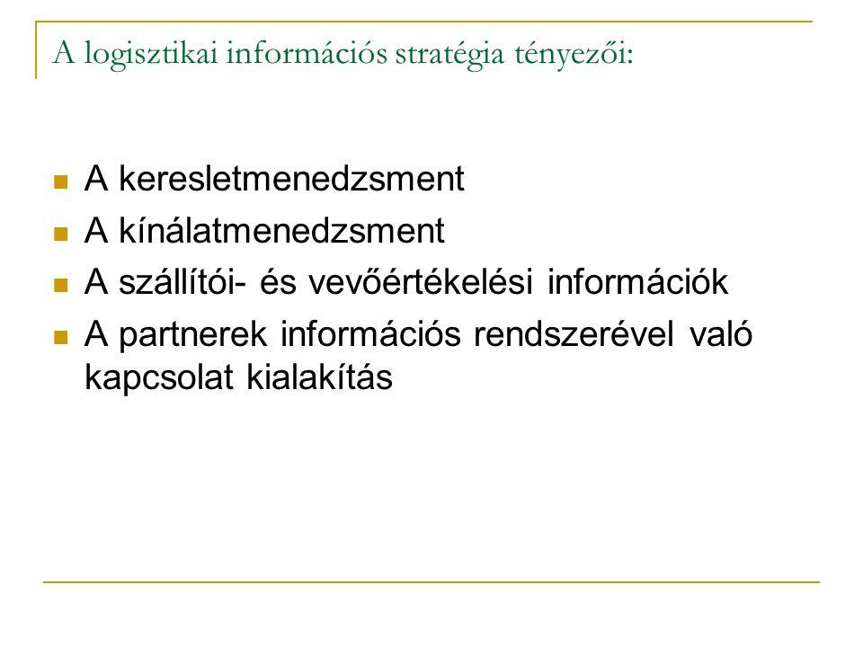 A logisztikai információs stratégia tényezői: A keresletmenedzsment A kínálatmenedzsment A szállítói- és vevőértékelési információk A partnerek információs rendszerével való kapcsolat kialakítás