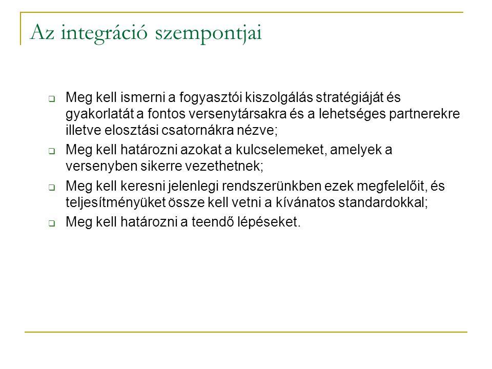 Az integráció szempontjai  Meg kell ismerni a fogyasztói kiszolgálás stratégiáját és gyakorlatát a fontos versenytársakra és a lehetséges partnerekre