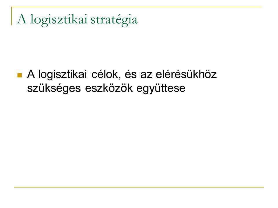 A logisztikai stratégia A logisztikai célok, és az elérésükhöz szükséges eszközök együttese