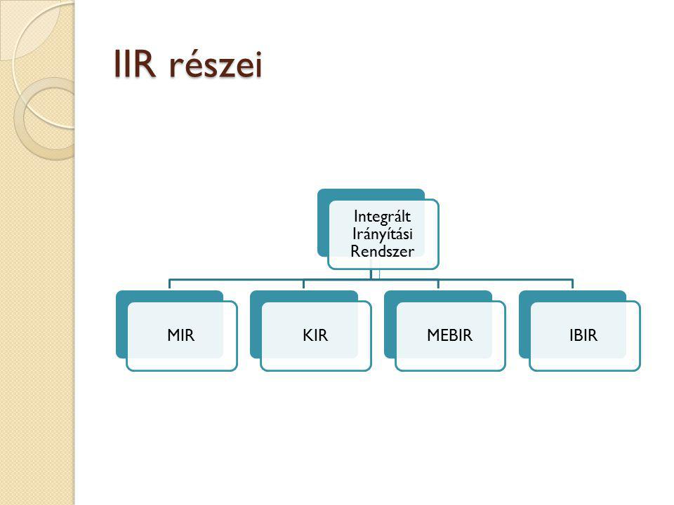 3 MSZ EN ISO 9000:2005 Minőségirányítási rendszerek.