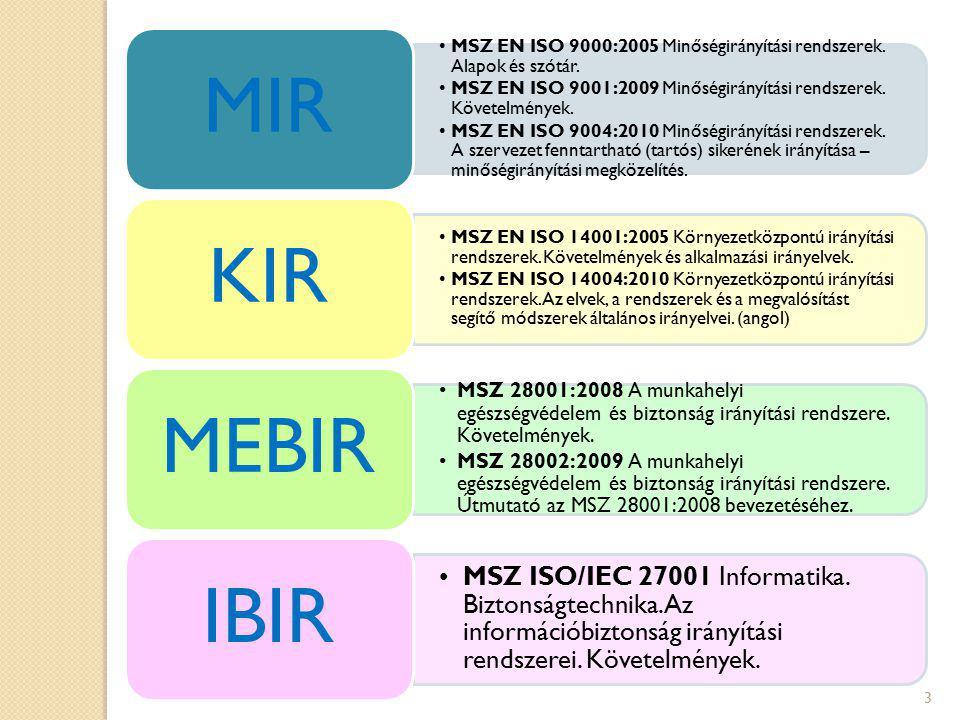 3 MSZ EN ISO 9000:2005 Minőségirányítási rendszerek. Alapok és szótár. MSZ EN ISO 9001:2009 Minőségirányítási rendszerek. Követelmények. MSZ EN ISO 90