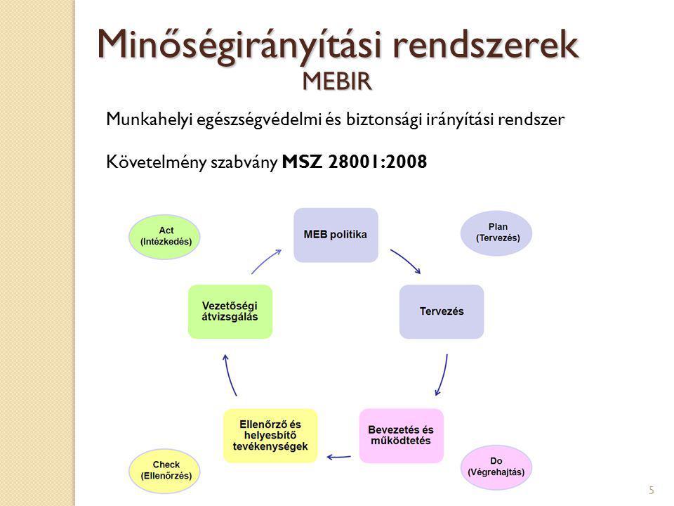 MSZ 28001:2008 felépítése A szabvány felépítését tekintve a következő részekből áll: Köszönetnyilvánítás Előszó Bevezetés 1.