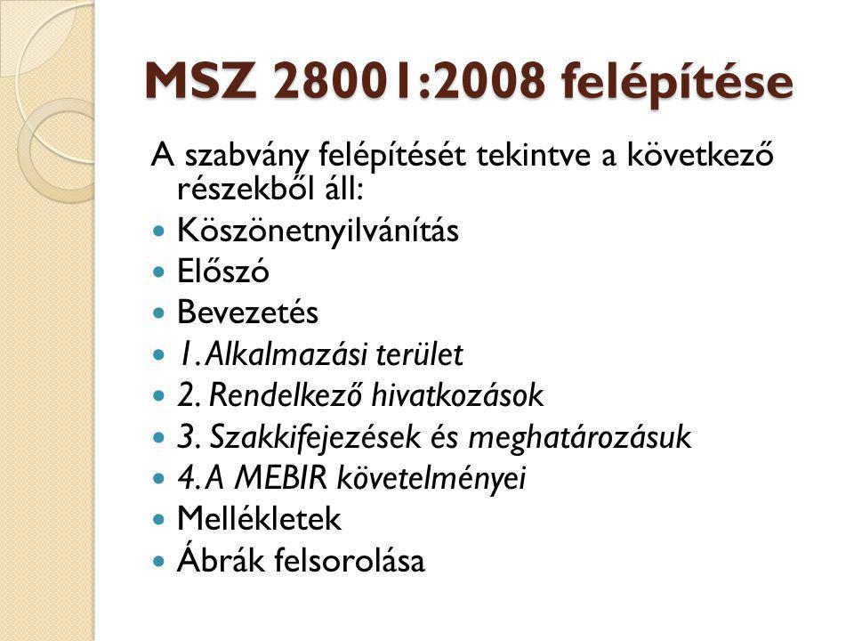 MSZ 28001:2008 felépítése A szabvány felépítését tekintve a következő részekből áll: Köszönetnyilvánítás Előszó Bevezetés 1. Alkalmazási terület 2. Re