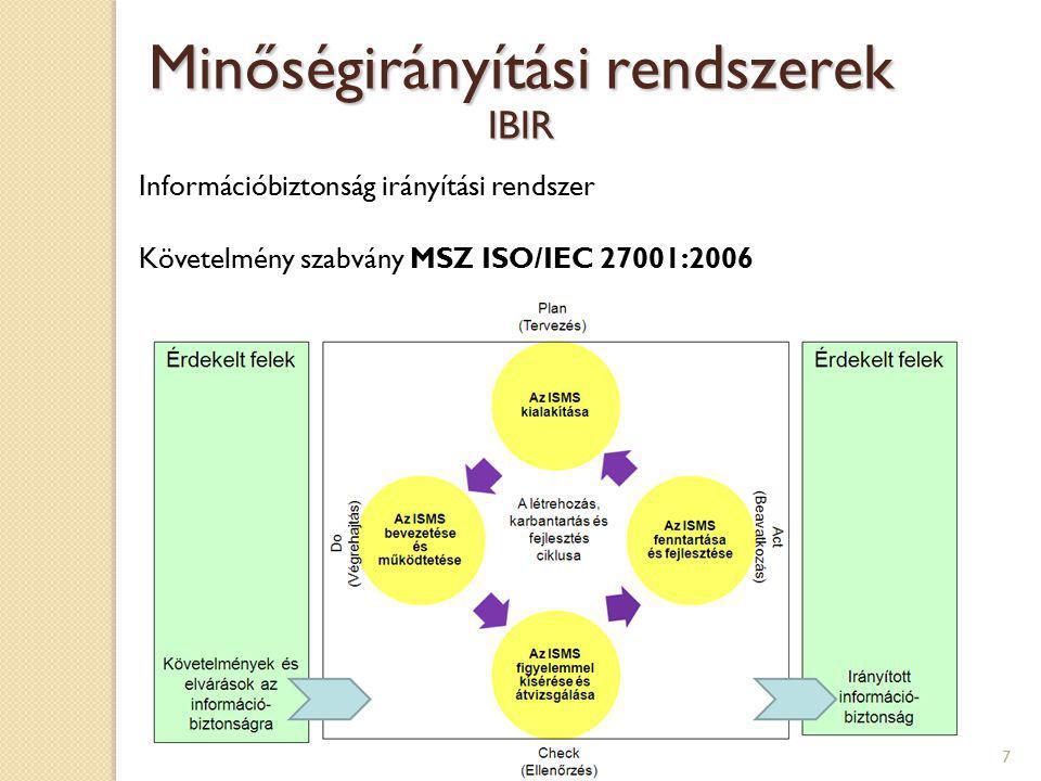 7 Információbiztonság irányítási rendszer Követelmény szabvány MSZ ISO/IEC 27001:2006 Minőségirányítási rendszerek IBIR