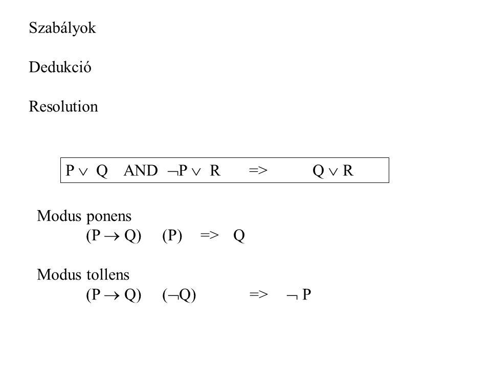 Szabályok Dedukció Resolution P  Q AND  P  R => Q  R Modus ponens (P  Q) (P) =>Q Modus tollens (P  Q) (  Q) =>  P