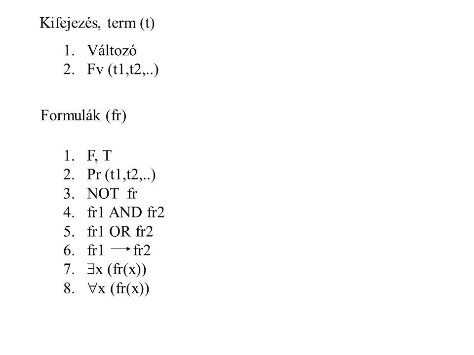 Szabad változókkor(X,25) Kötött változók  X (nagyobb (X,1)) Helyettesítés kor(X,25) {X/Peter} Interpretáció konstansok függvények predikátumokp(a,b)