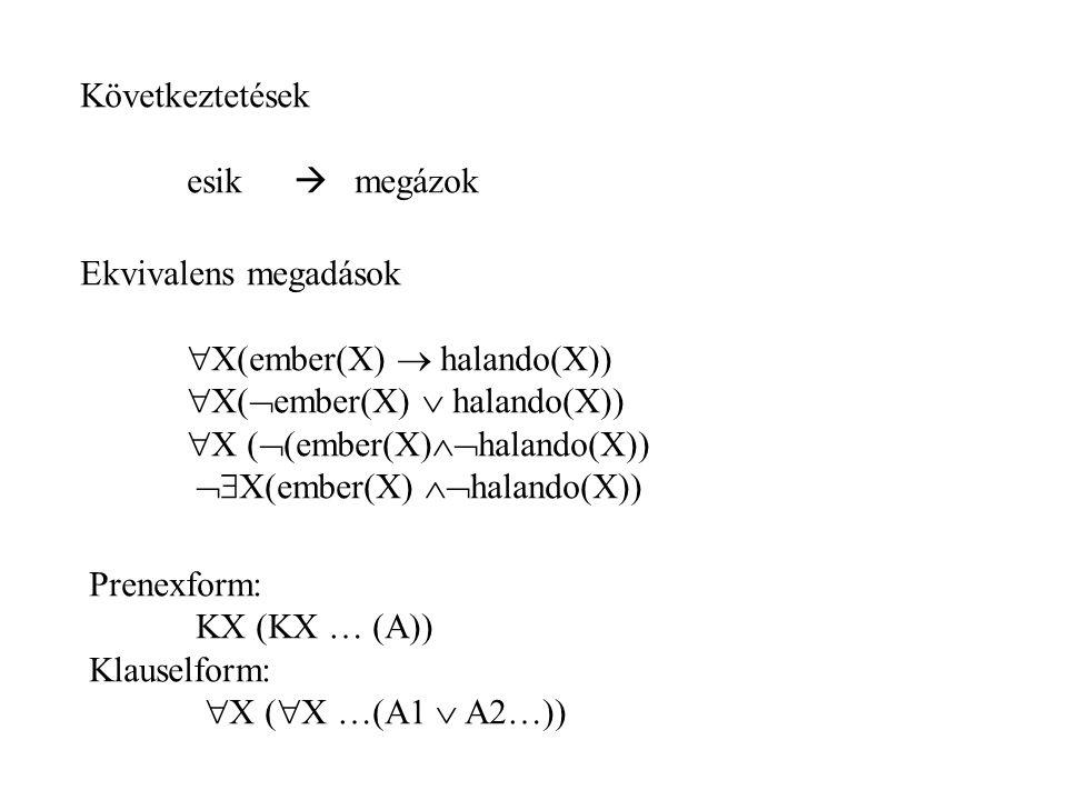 Következtetések esik  megázok Ekvivalens megadások  X(ember(X)  halando(X))  X(  ember(X)  halando(X))  X (  (ember(X)  halando(X))  X(ember(X)  halando(X)) Prenexform: KX (KX … (A)) Klauselform:  X (  X …(A1  A2…))