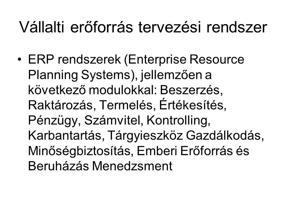 Vállalti erőforrás tervezési rendszer ERP rendszerek (Enterprise Resource Planning Systems), jellemzően a következő modulokkal: Beszerzés, Raktározás,