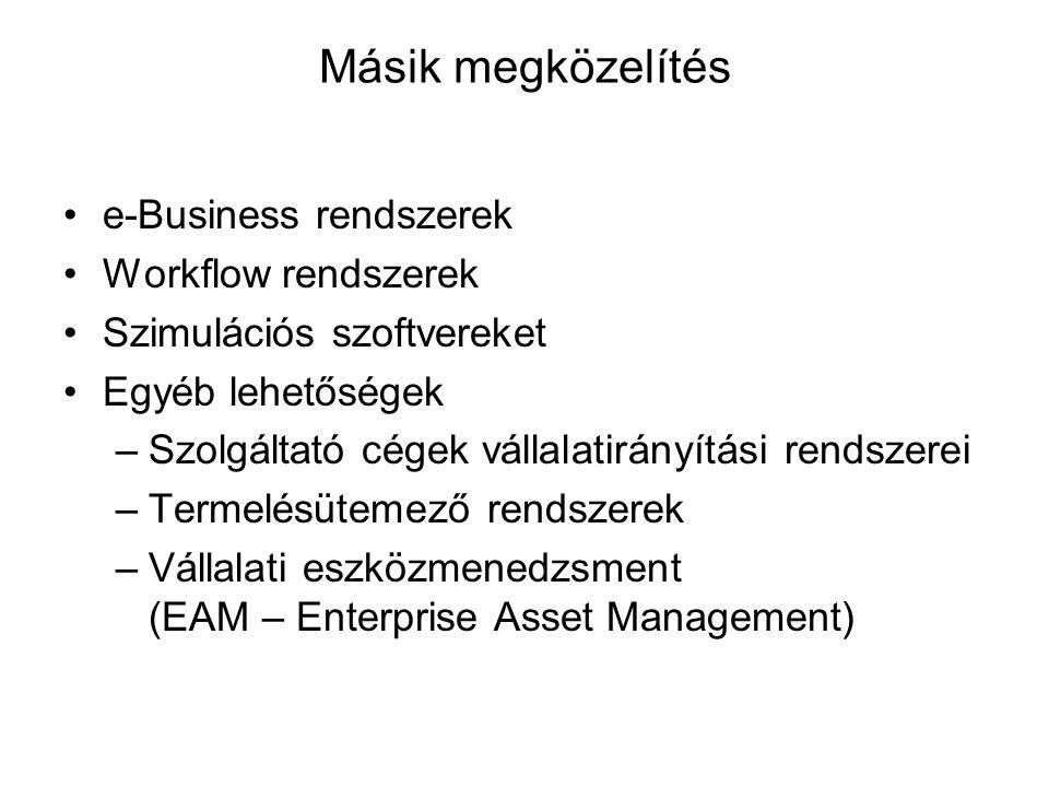 e-Business rendszerek Workflow rendszerek Szimulációs szoftvereket Egyéb lehetőségek –Szolgáltató cégek vállalatirányítási rendszerei –Termelésütemező