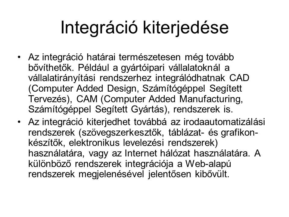 Integráció kiterjedése Az integráció határai természetesen még tovább bővíthetők. Például a gyártóipari vállalatoknál a vállalatirányítási rendszerhez