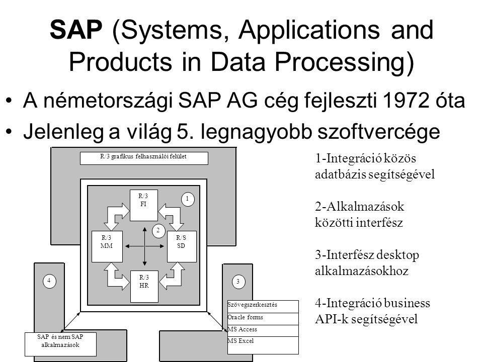 SAP (Systems, Applications and Products in Data Processing) A németországi SAP AG cég fejleszti 1972 óta Jelenleg a világ 5. legnagyobb szoftvercége R