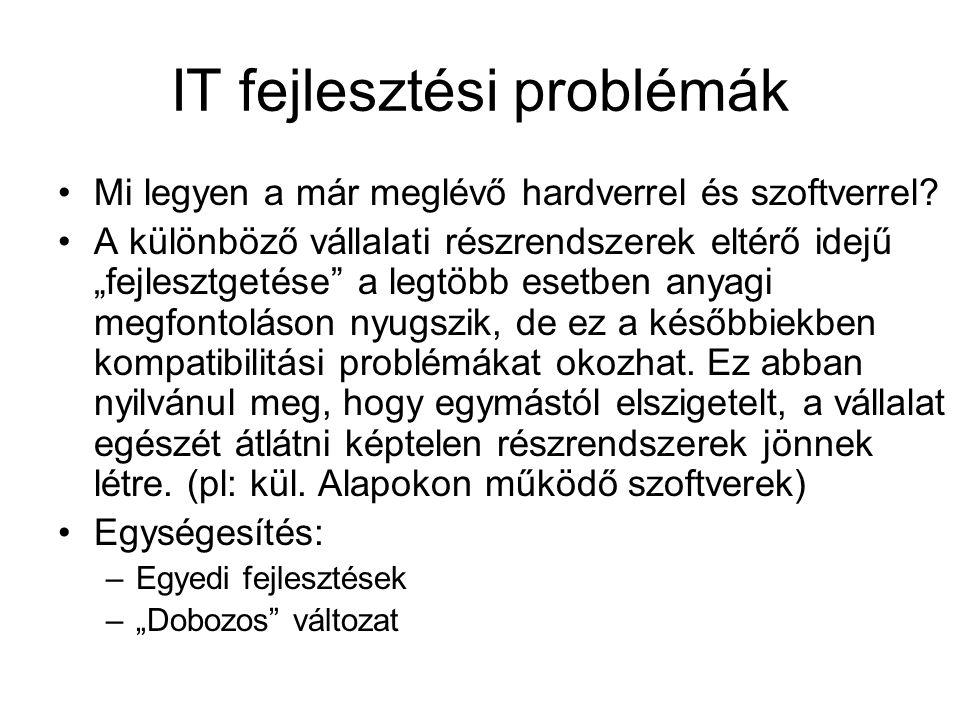 """IT fejlesztési problémák Mi legyen a már meglévő hardverrel és szoftverrel? A különböző vállalati részrendszerek eltérő idejű """"fejlesztgetése"""" a legtö"""