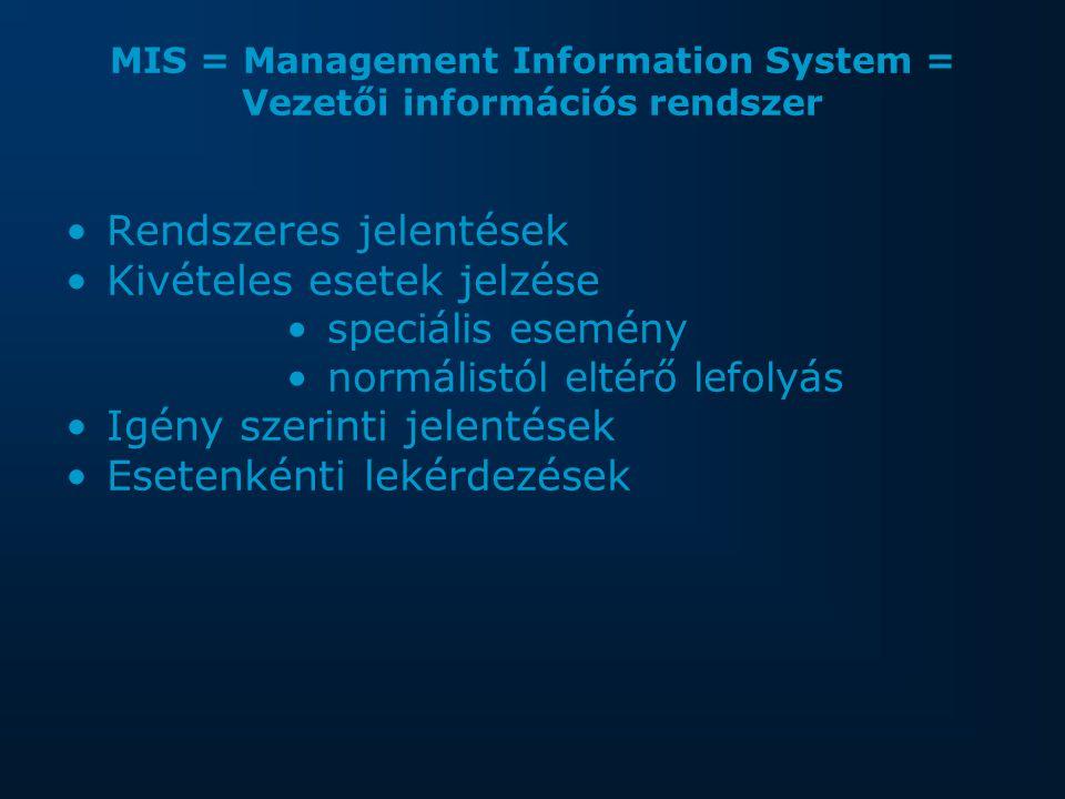 MIS = Management Information System = Vezetői információs rendszer Rendszeres jelentések Kivételes esetek jelzése speciális esemény normálistól eltérő lefolyás Igény szerinti jelentések Esetenkénti lekérdezések