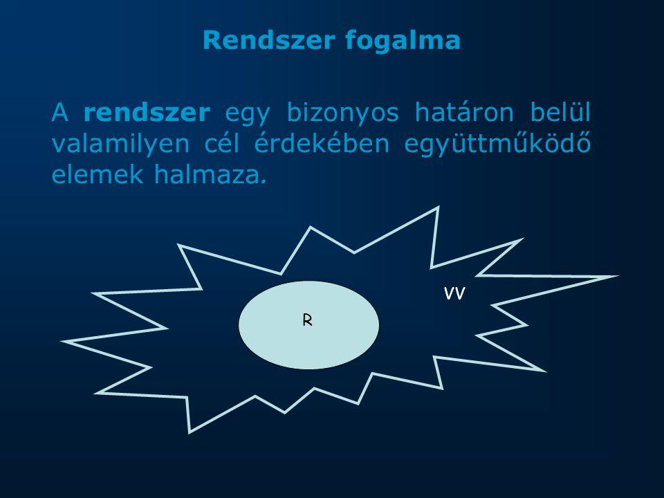 Rendszerek statikus leírása Elem, részrendszer, interfész, környezet