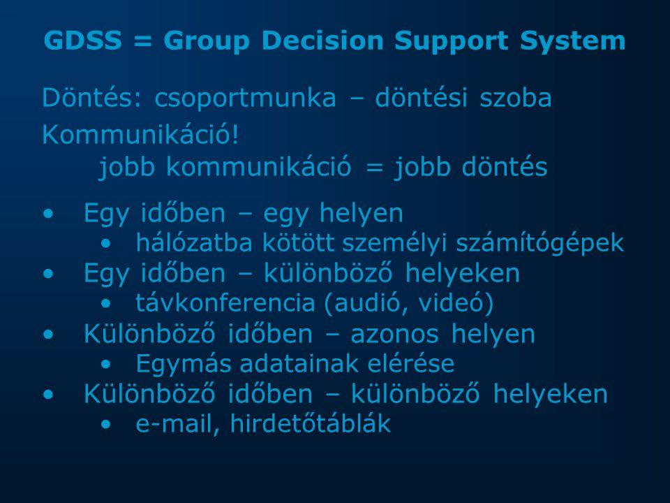 GDSS = Group Decision Support System Döntés: csoportmunka – döntési szoba Kommunikáció.