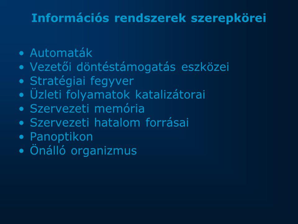 Információs rendszerek szerepkörei Automaták Vezetői döntéstámogatás eszközei Stratégiai fegyver Üzleti folyamatok katalizátorai Szervezeti memória Szervezeti hatalom forrásai Panoptikon Önálló organizmus