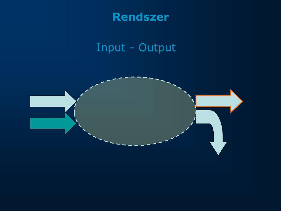 Rendszer Input - Output