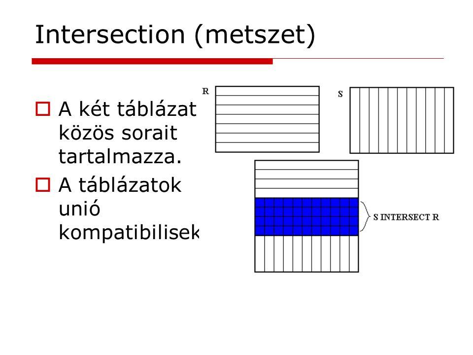 Intersection (metszet)  A két táblázat közös sorait tartalmazza.  A táblázatok unió kompatibilisek