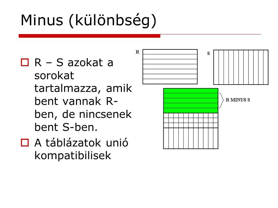 Minus (különbség)  R – S azokat a sorokat tartalmazza, amik bent vannak R- ben, de nincsenek bent S-ben.  A táblázatok unió kompatibilisek