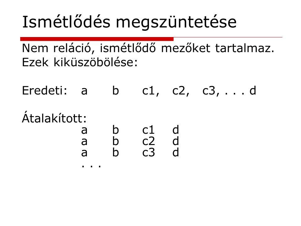Ismétlődés megszüntetése Nem reláció, ismétlődő mezőket tartalmaz. Ezek kiküszöbölése: Eredeti:abc1,c2,c3,... d Átalakított: abc1d abc2d abc3d...