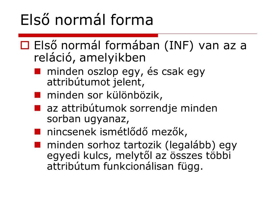 Első normál forma  Első normál formában (INF) van az a reláció, amelyikben minden oszlop egy, és csak egy attribútumot jelent, minden sor különbözik,