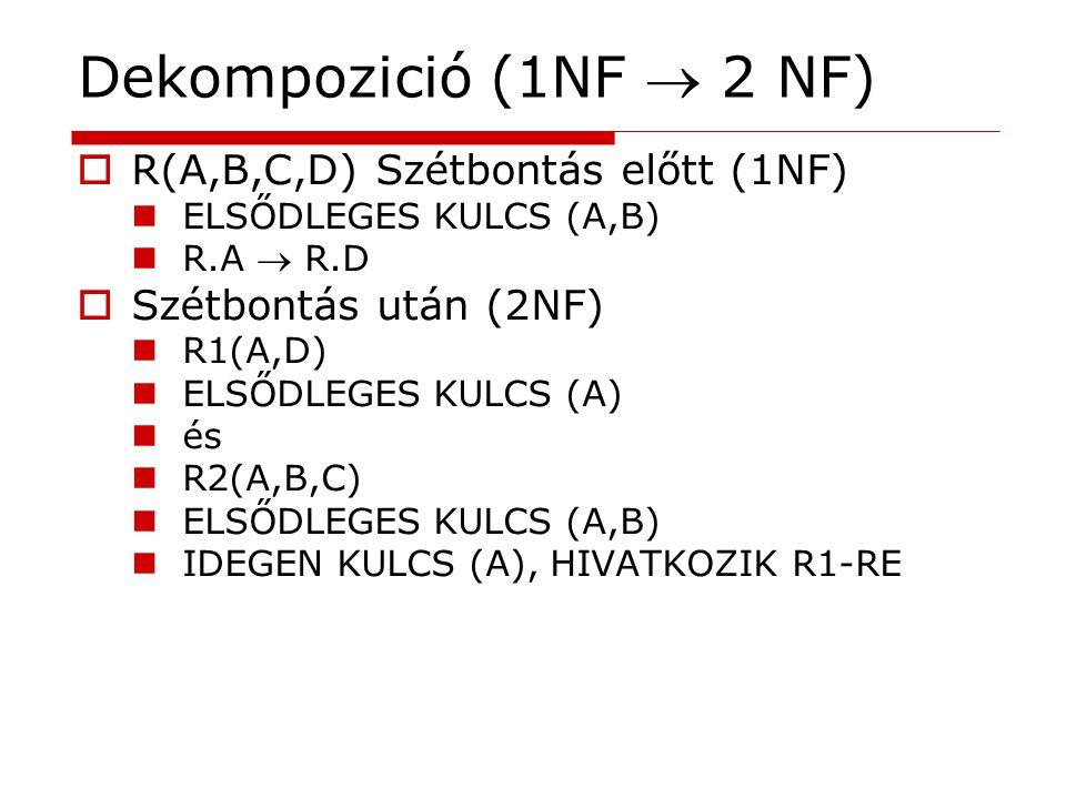 Dekompozició (1NF  2 NF)  R(A,B,C,D) Szétbontás előtt (1NF) ELSŐDLEGES KULCS (A,B) R.A  R.D  Szétbontás után (2NF) R1(A,D) ELSŐDLEGES KULCS (A) és