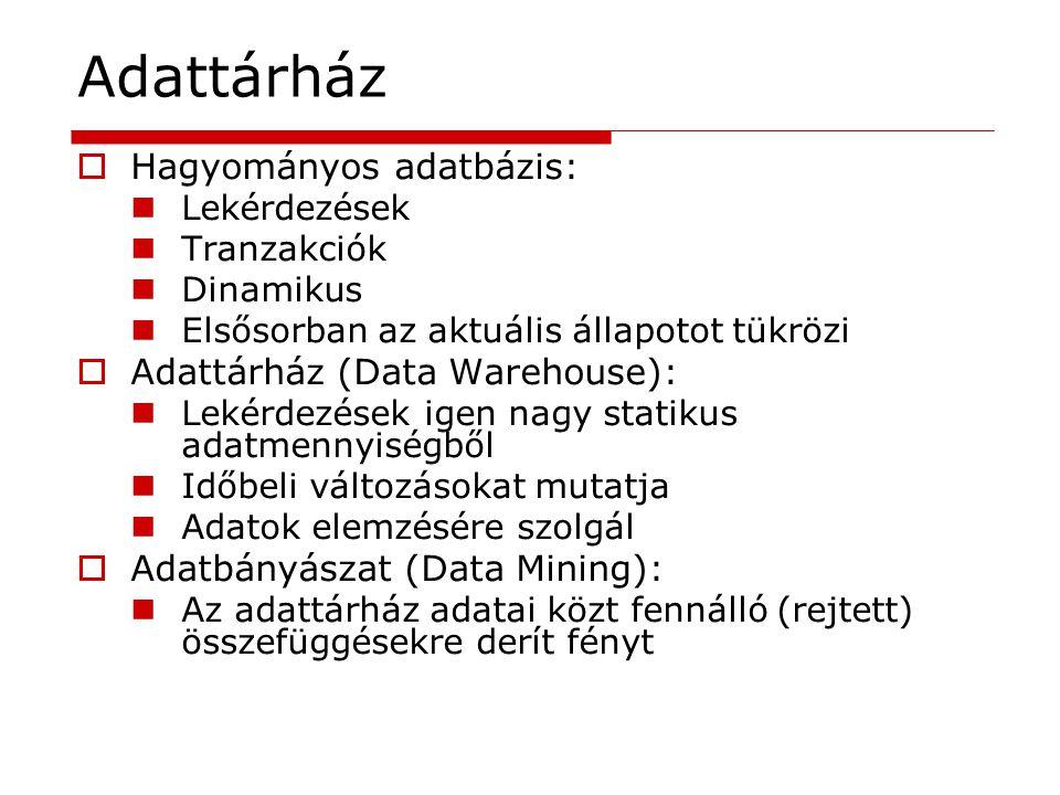 Adattárház  Hagyományos adatbázis: Lekérdezések Tranzakciók Dinamikus Elsősorban az aktuális állapotot tükrözi  Adattárház (Data Warehouse): Lekérde